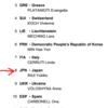 世界水泳2017シンクロの日程とスタートリスト!日本は何番目の演技で生中継はある?結果も追記中