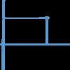 圏論での積と余積―デカルト積