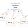 分散学習における同期通信コスト削減のための勾配圧縮