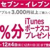 セブンイレブンでiTunesカード15%増量キャンペーン開催中 (2016年12月04日まで)