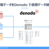 データ仮想化基盤 Denodo Platform でSQLServer・kintone・Salesforceの顧客データを仮想データ統合してみた