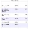 2020/10/29(木)