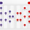 判定勝ち制度があったら勝ち~21'シーズンJ1リーグ第3節 北海道コンサドーレ札幌vsサンフレッチェ広島~