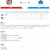 2020-07-08 カープ第14戦(マツダスタジアム)○6対3 DeNA (6勝7敗1分) 窮地に陥ったカープをプリンスのグラスラが救った。