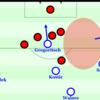 """Training analysis: Markus Gisdol's time in Hamburg"" トレーニング分析 ハンブルガーを指揮したマーカス・ギスドル 前編"