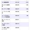 2020/06/02(火)