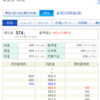 【適示開示】キング(8118)の中間決算発表と株価へのインパクト