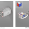 Solving Rubik's Cube with a Robot Hand を読んだ