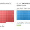 アメリカ大統領の選挙人投票の結果はいつわかる?就任式はいつ