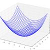 Python - Matplotlibで3次元グラフを書く