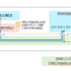 AWS環境のRHEL7/8にDNSキャッシュ(dnsmasq)を設定してみた
