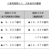 国鉄労働組合史詳細解説 67