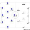 Jリーグ 第27節 V・ファーレン長崎vsベガルタ仙台(1-0)「敗戦を飛び越えた先にある未来」
