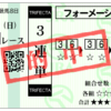 【競馬予想】平安ステークス