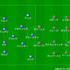 【マッチレビュー】19-20 ラ・リーガ第22節 バルセロナ対レバンテ