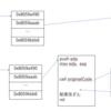 アナライジングマルウェア 5章 カーネルモード(Ring0)で動作するマルウェアの解析