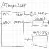 ADコンバーター / 二酸化炭素(CO2)センサー / 基準電圧IC REF5020AIDを使う