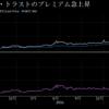 【仮想通貨】ビットコイン熱、ますます激化-機関投資家も唯一の米信託に殺到