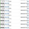 【 5月 28日 】FX自動売買記録:ユーロドル