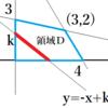 これでよいのか、線形計画法の問題の解答