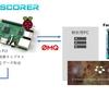 Raspberry Pi3 と ZeroMQ でフォグ・コンピューティングの雰囲気を体験(中編)