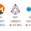 XRP(リップル)の専用サイト。DMM Bitcoin(ビットコイン)、本日サービス開始。