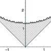 ヤング図形のRS対応とPlancherel測度