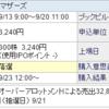 G-FACTORY(株)(3474) IPO抽選結果