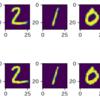 tensorflow2.2のsubclassingによるautoencoderの実装