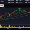 株式投資 企業分析 〜JBCCホールディングス〜No.4