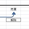 民法「契約の解除」 ~宅建試験勉強~
