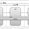 REST風サービスをJavaEEで構築する方法03(RESTクライアント編)