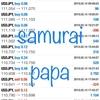 【副業FX】2月14日のFX EA自動売買(ファンマゴ)収益結果