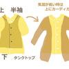 季節は変わる、服も変わる。季節の変わり目にカーディガン(羽織もの)は便利。