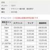 【撃沈速報】板橋Cityマラソンは甘くなかった