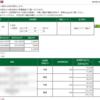 本日の株式トレード報告R1,11,25