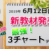 新教材発売!特別な3日間 6月12日~14日まで