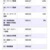 2020/07/22(水)