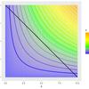1.1.11:ラグランジュの未定乗数法【『トピックモデル』の勉強ノート】