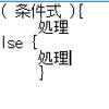 for文を使って九九表を表示する C#6