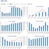 SBI証券PCサイト、銘柄比較を使って業績動向を知る方法