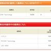 PKSHA Technology <3993>ついに12.0%へ!!SBI貸株サービス・金利変更銘柄まとめ(2018/07/17~)