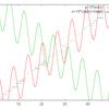 gnuplotで区間を指定して横線を描きたい