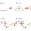 ドラゴン曲線の描き方