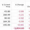 コロナウイルスに起因する株価暴落は投資家にとってプラスに働くかもね