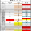 FX サイクル理論 今週の戦略10/19~ Part1