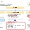 不整脈:上室性頻脈(SVT) 総論について  〜基本43〜