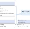 【Salesforce】キューをデータローダで作成する。