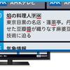 4K・8K放送に対応した「ヒラギノTVゴシック」が発表