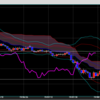 【トレード174日目】ポンド円の相場分析とトレード戦略、毎日更新です。
